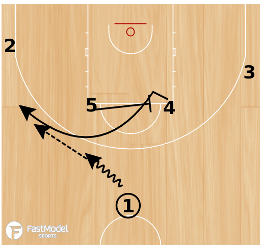 Basketball Play - HORNS BRAVO