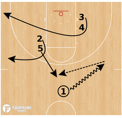 Basketball Play - Mid Major Madness Playbook