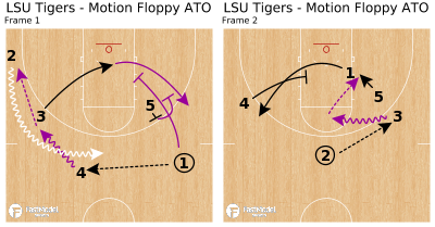 Basketball Play - LSU Tigers - Motion Floppy ATO