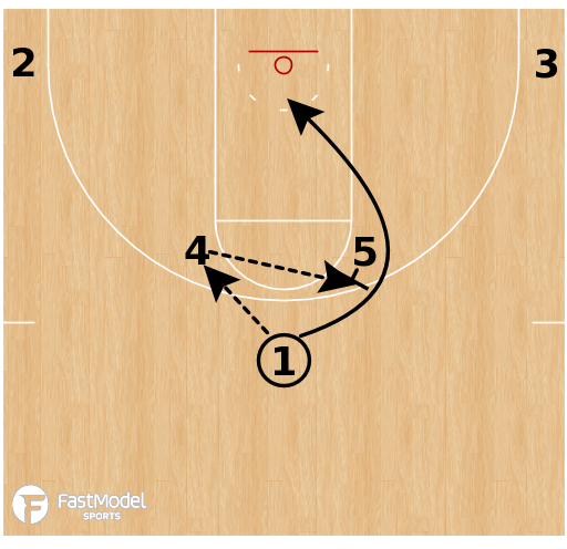 Basketball Play - North Carolina Central Eagles - Horns Gut Backdoor