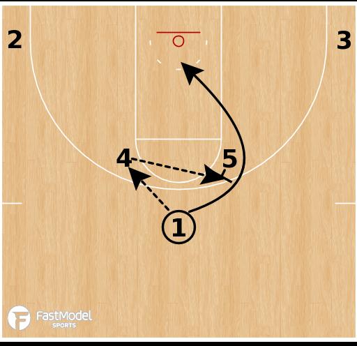 Basketball Play - North Carolina Central Eagles - Horns Gut Backdoor