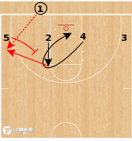 Basketball Play - Louisville Cardinals - Twirl BLOB