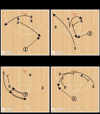 Basketball Play - Minnesota Golden Gophers - Stack Cross Triple