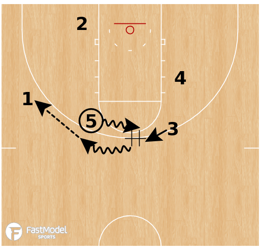 Basketball Play - Minnesota Golden Gophers - Elbow DHO Punch
