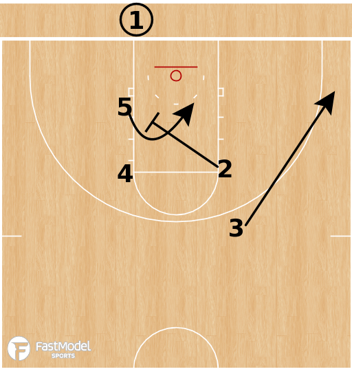 Basketball Play - New Mexico State Aggies - 25 Pop BLOB