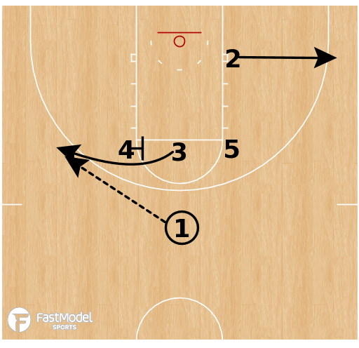 """Basketball Play - Belmont Bruins - """"Popped"""""""