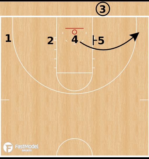 Basketball Play - Florida Gators - Flat STS Lob BLOB