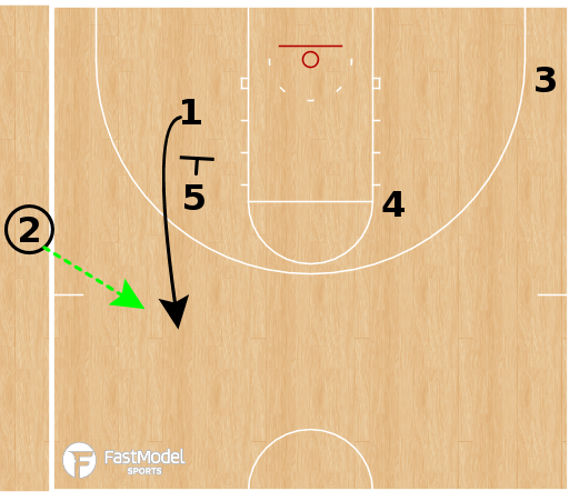 Basketball Play - Murray State Racers - Iverson Dive SLOB