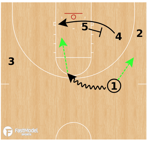 Basketball Play - Murray State Racers - 1-4 Comeback