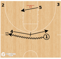 "Basketball Play - Belmont Bruins - ""Panic Reverse"" (Late Clock)"
