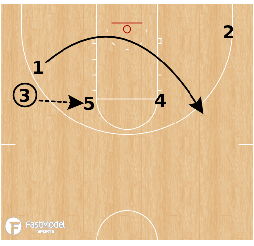 Basketball Play - Wofford Terriers - Elbow Clear