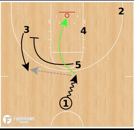 Basketball Play - Louisviile Cardinals - Veer Pindown