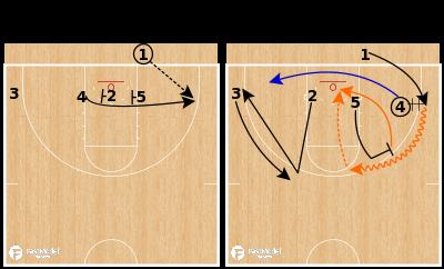 Basketball Play - Florida Gators - Snap Empty BLOB