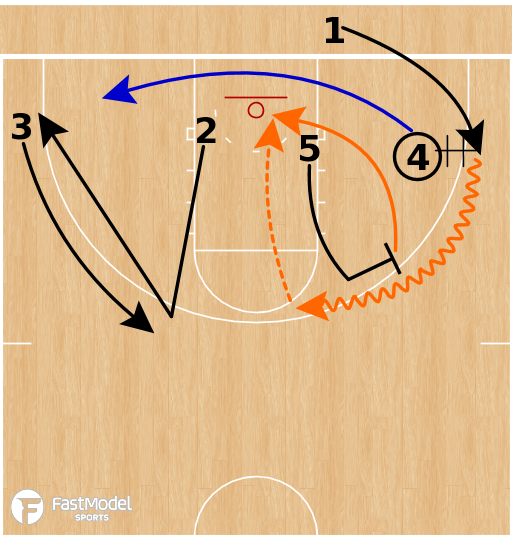 Basketball Play - Florida Gators - Snap Empty BLOB