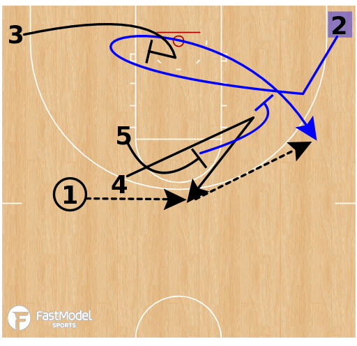 Basketball Play - Wofford Terriers - Snap Floppy Twist