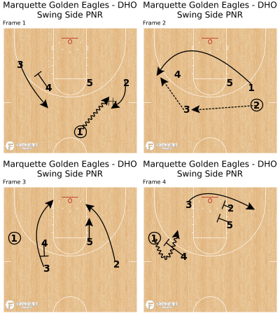Basketball Play - Marquette Golden Eagles - DHO Swing Side PNR