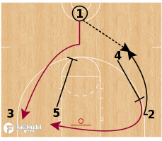 Basketball Play - Belmont Bruins - Chin Clear