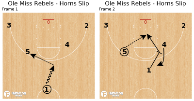 Basketball Play - Ole Miss Rebels - Horns Slip