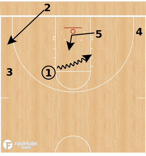 Basketball Play - Northern Kentucky Norse - Flat Iso