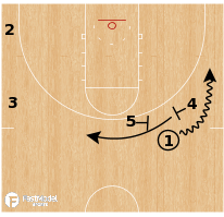 "Basketball Play - Gardner-Webb ""L"" STS Slip"