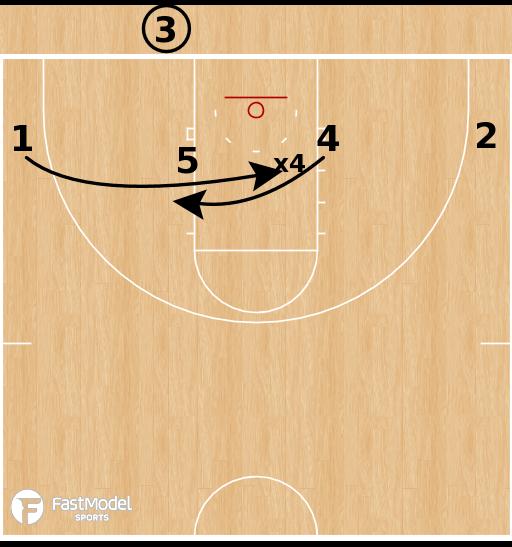 Basketball Play - Iona Gaels - Slice Back Double BLOB