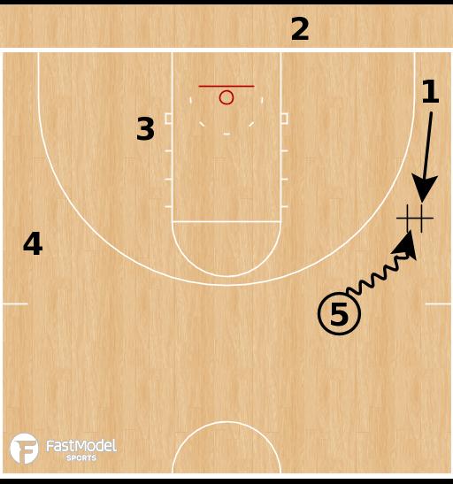 Basketball Play - Virginia Tech Hokies - DHO Double Away BLOB