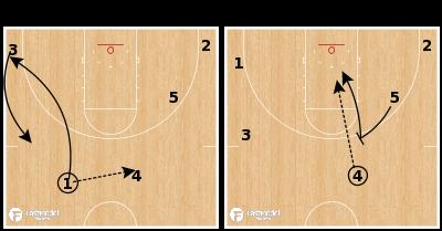 Basketball Play - Gardner-Webb - Slot Go PNR