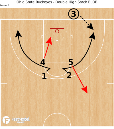 Basketball Play - Ohio State Buckeyes - Double High Stack BLOB
