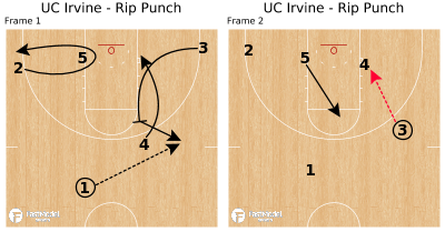 Basketball Play - UC Irvine - Rip Punch