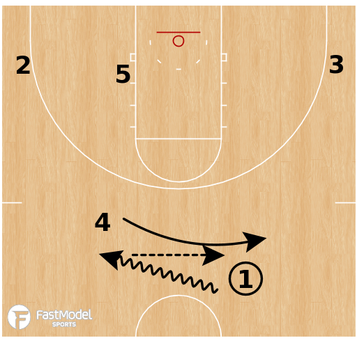 Basketball Play - Wofford Terriers - Elbow Pistol