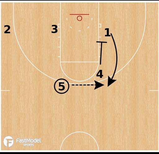 Basketball Play - Minnesota Golden Gophers - Horns Flex