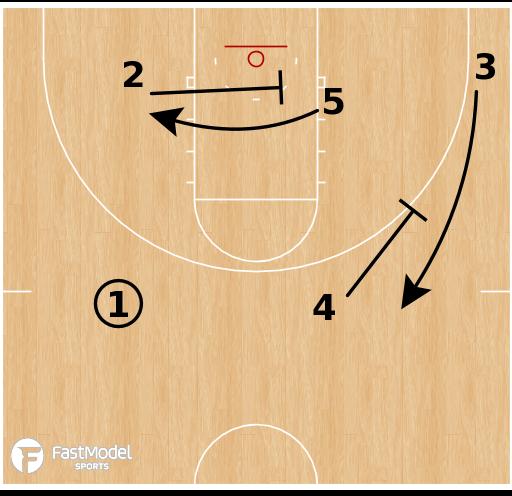 Basketball Play - Wofford Terriers - Horns Blur Cross