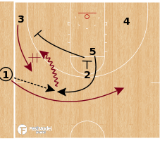 Basketball Play - Minnesota Golden Gophers - High Low SLOB
