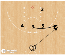 Basketball Play - Belmont Bruins - Nail Fist