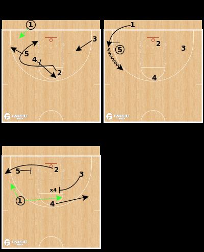 Basketball Play - Michigan Wolverines - Loop Down Flare  BLOB