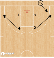 Basketball Play - Dayton Flyers - Ghost Down BLOB
