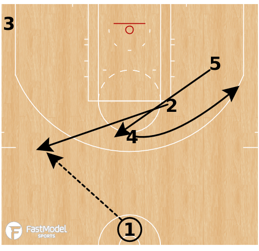 Basketball Play - Atlanta Hawks - 24 PNR Trail