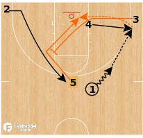 Basketball Play - Tennessee Volunteers - 35 Punch