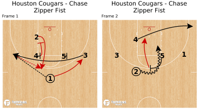 Basketball Play - Houston Cougars - Chase Zipper Fist