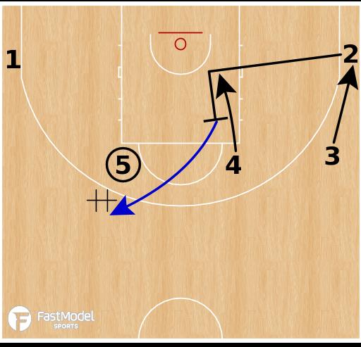 Basketball Play - Miami Heat - Iverson Elbow Option