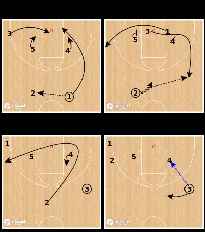 Basketball Play - Virginia Cavaliers - Baseline Rub Cross ISO