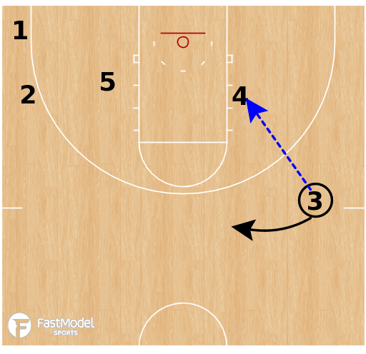 Basketball Play - Virginia Cavaliers - Baseline Rub Cross ISO