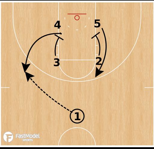 Basketball Play - Florida Gators - Box Rip Chicago
