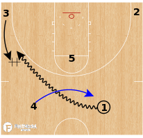 Basketball Play - Michigan Wolverines - 23 Weave Wide Smash
