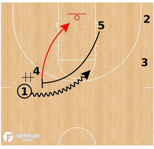 Basketball Play - Ohio State Buckeyes - Weave Euro Chase