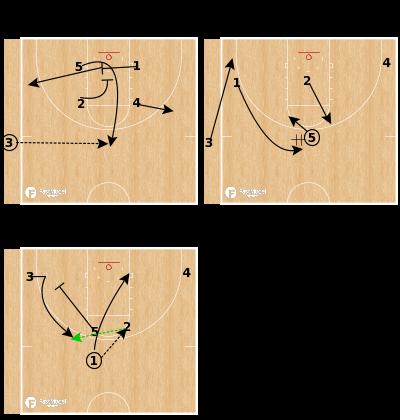 Basketball Play - Oregon Ducks (NCAAW) - Box Horns Down Screen SLOB