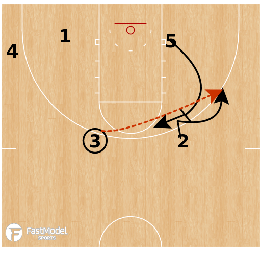 Basketball Play - Indiana Hoosiers (NCAAW) - DHO Flare ATO
