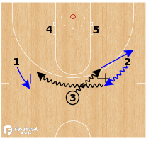 Basketball Play - Purdue Boilermakers - 14 Weave Back