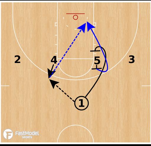 Basketball Play - Purdue Boilermakers - 14 Weave Back