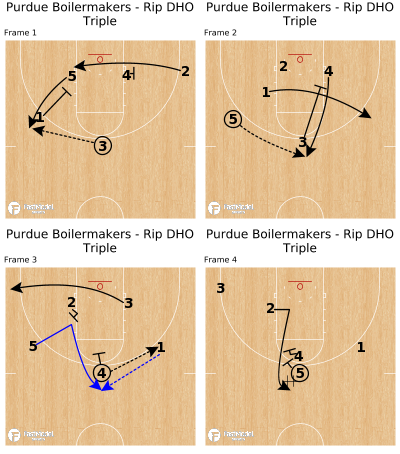 Basketball Play - Purdue Boilermakers - Rip DHO Triple